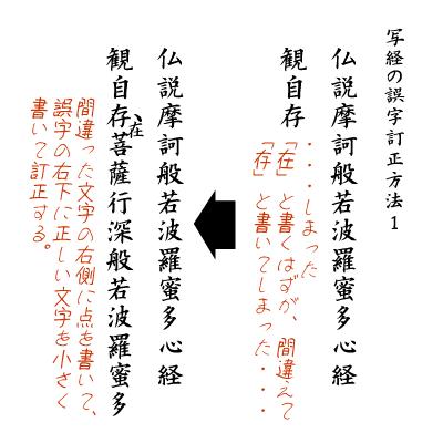 写経の誤字訂正方法1