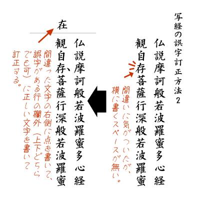 写経の誤字訂正方法2