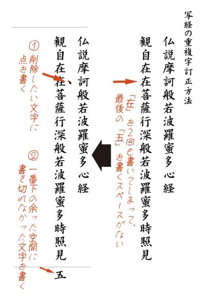 写経の重複の削除方法解説図